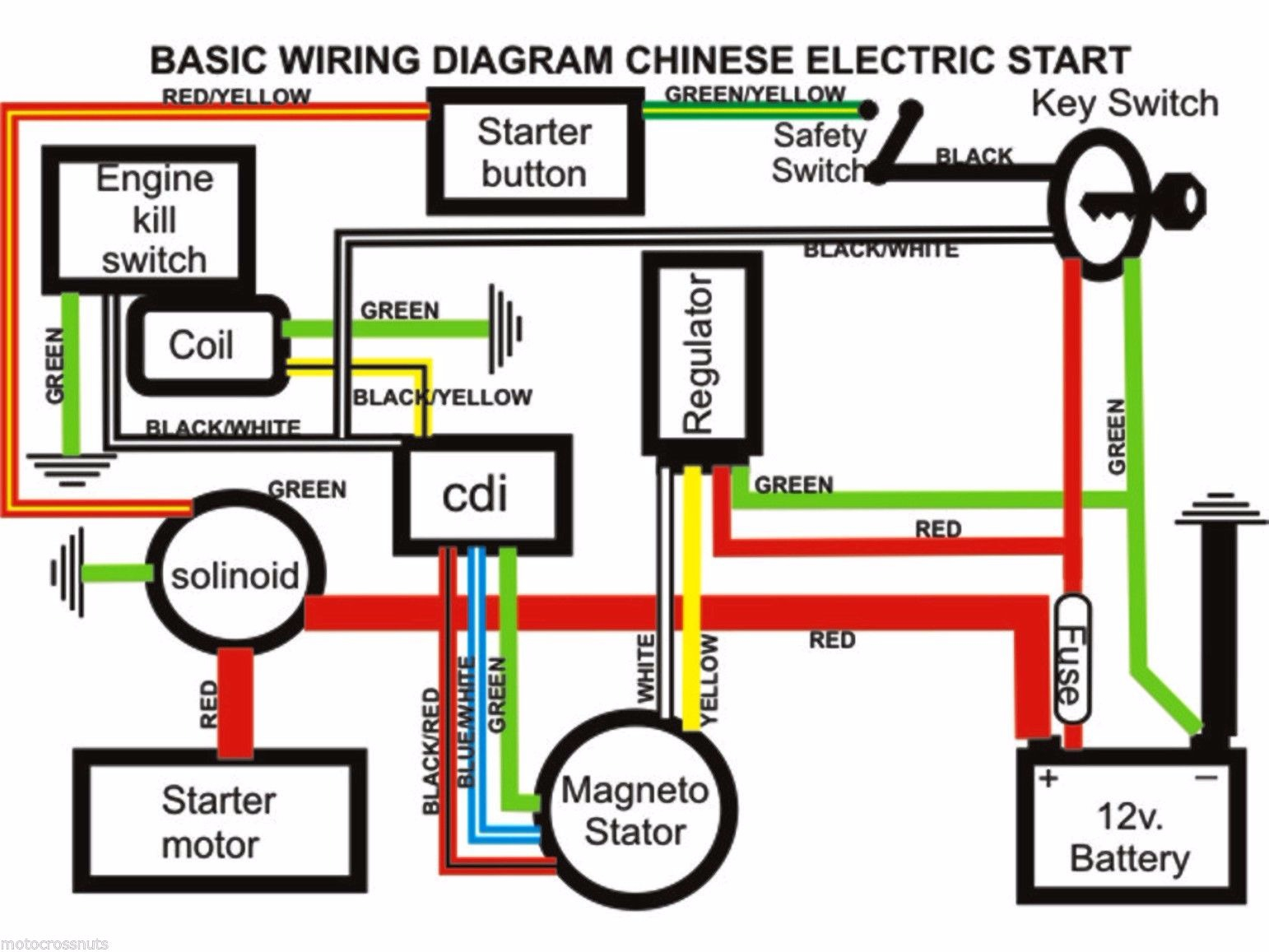 110 pit bike wiring diagram Download-110cc Pit Bike Engine Diagram Inspirational Dune Buggy Wiring Schematic Google Search 10-t