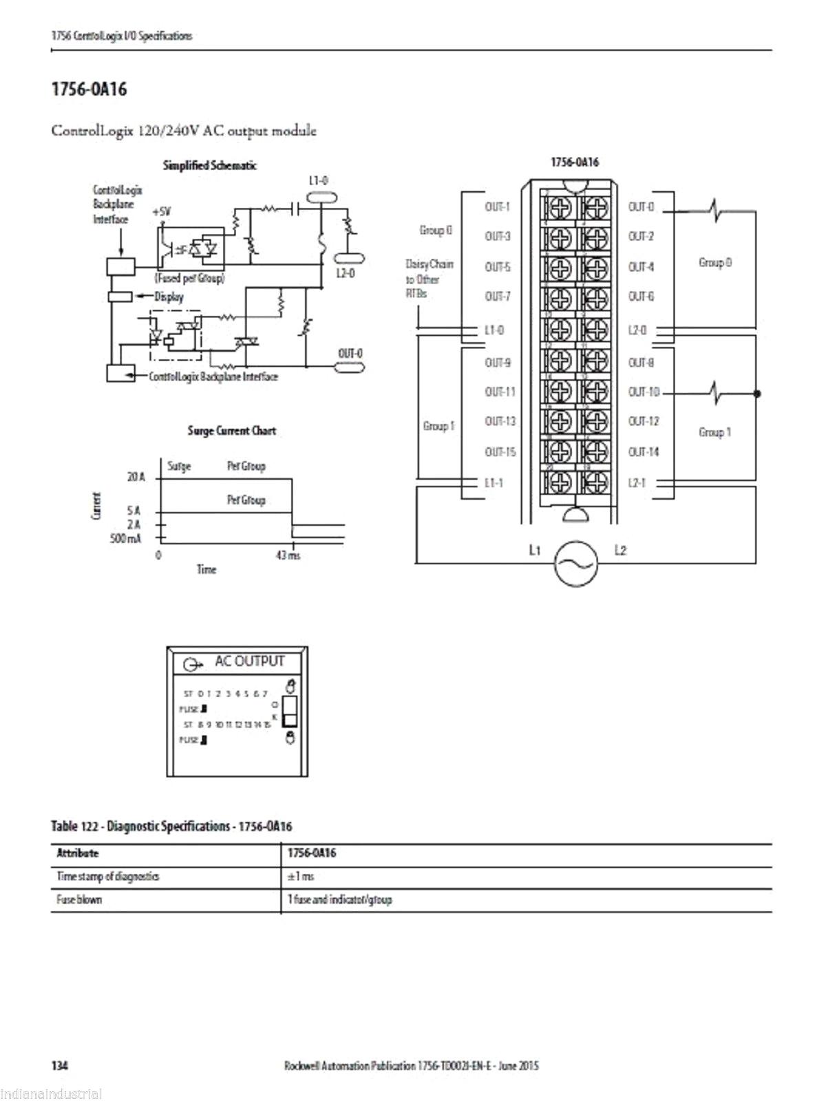 Slc 500 Wiring Diagram Plc Diagrams Allen Bradley 1746 Ib16 Custom U2022 Simulator