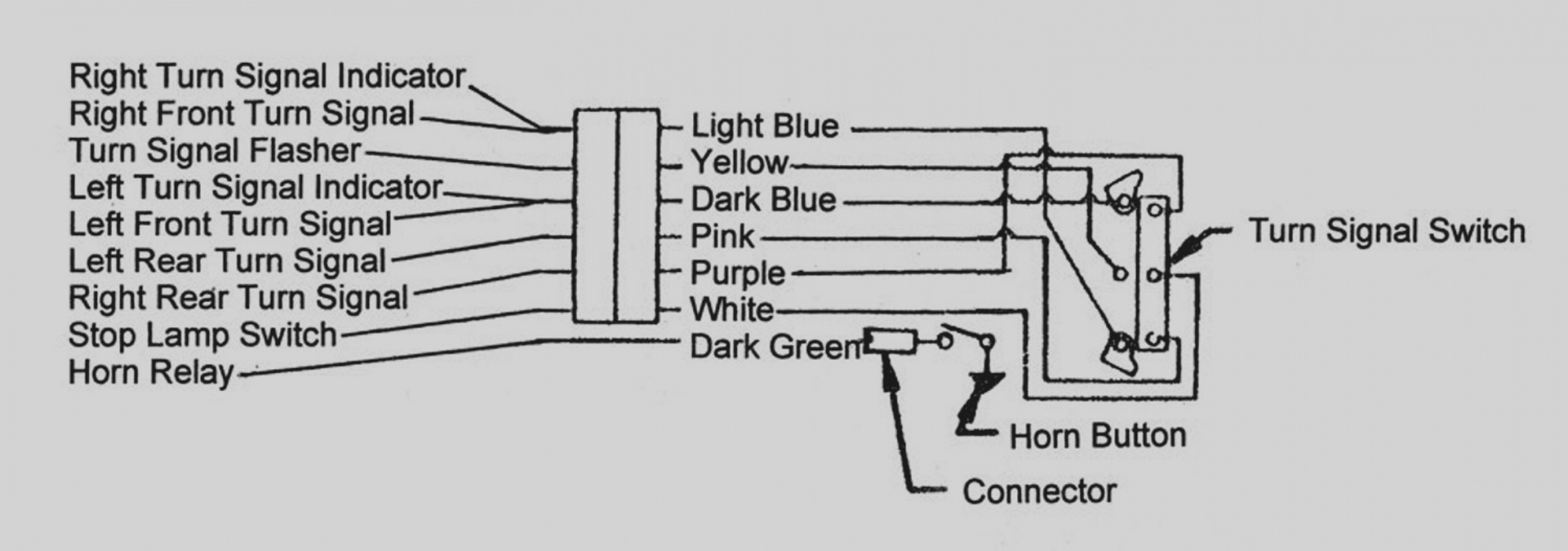 ford turn signal switch diagram bookmark about wiring diagram 3081534 Volvo Turn Signal Switch Wiring Diagram