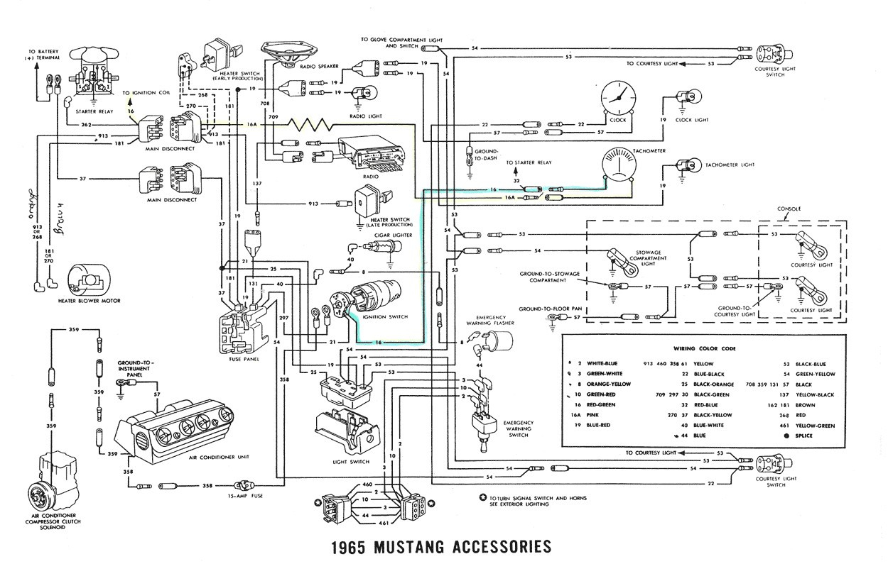 amp meter wiring diagram 1966 mustang well detailed wiring diagrams u2022 rh flyvpn co 1966 Mustang Horn Wiring Diagram 1966 Mustang Horn Wiring Diagram