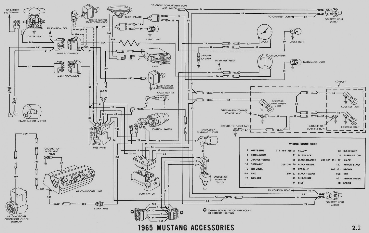 1965 Ford Mustang Wiring Diagram Gallery Sample Adt Download Diagrams Average Joe Restoration