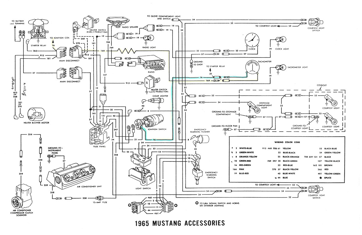 65 Mustang Wiring Diagram For Tail Lights Library 1966 Ford Enthusiast Rh Rasalibre Co 1986 Vacuum