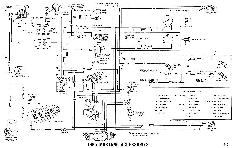 1965 Mustang Ignition Wiring Diagram - 1965i Random 2 1965 Mustang Wiring Diagram 1q