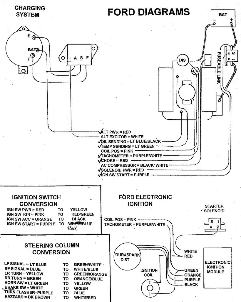 1965 Mustang Ignition Wiring Diagram Download Wiring