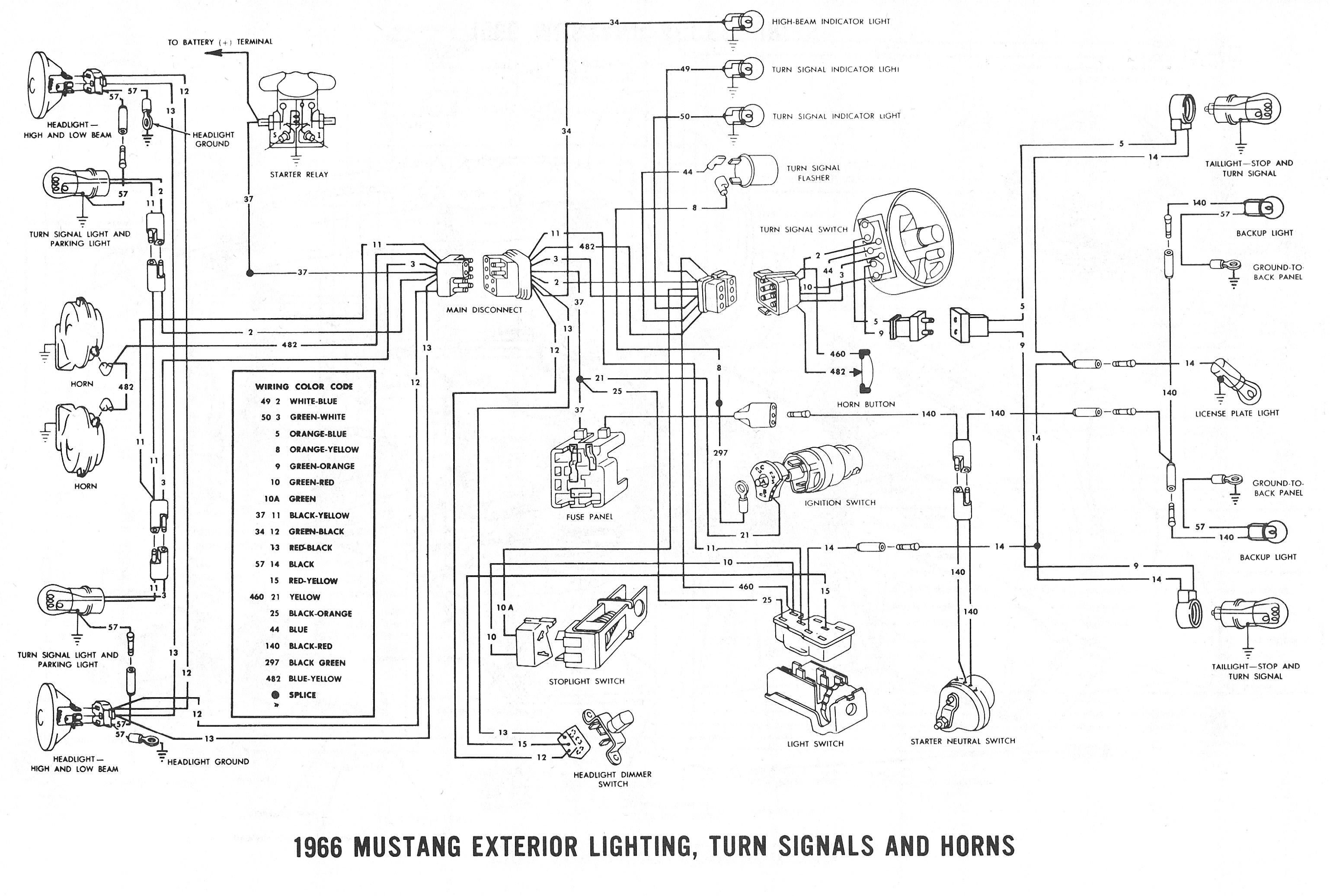 1967 Mustang Alternator Wiring Diagram Sample 966 Gm Ignition Switch Collection Problem Refrence And