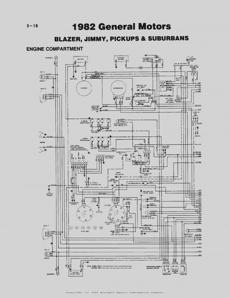 chevrolet engine wiring diagram 1982 wire data schema u2022 rh sellfie co