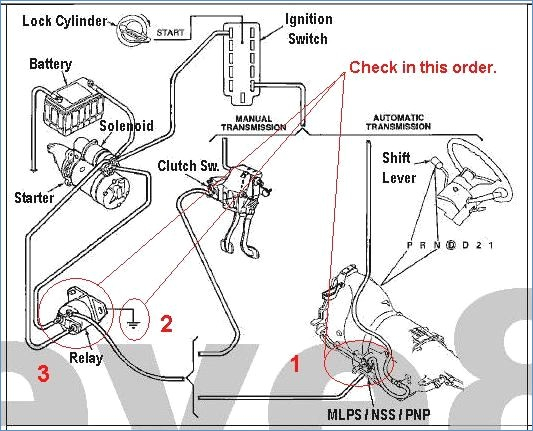 1989 ford f150 ignition wiring diagram Collection-Ford F150 Ignition Switch Wiring Diagram Wiring Diagrams Image 9-p