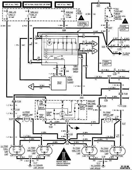 Wiring Diagrams For 2002 Trailblazer Brake Lights - Trusted Wiring ...