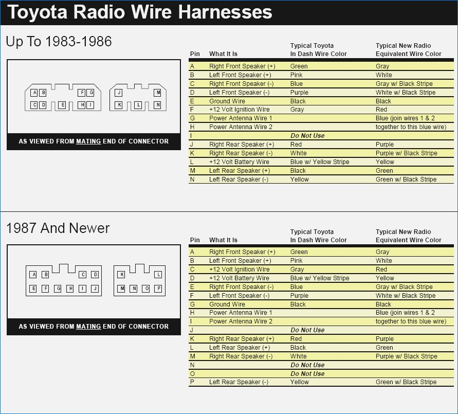 factory radio wiring harness wiring diagrams \u2022 isuzu rodeo schematics 1995 toyota camry factory radio wiring harness diagram smart rh krakencraft co factory car stereo wiring harness factory radio wiring harness 2002