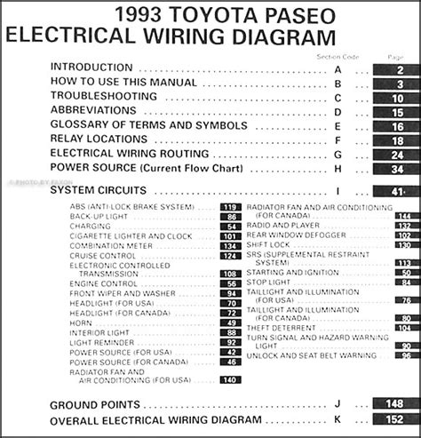 1993 toyota paseo stereo wiring diagram library of wiring diagrams u2022 rh sv ti com