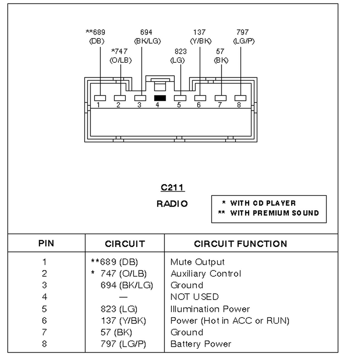 1996 ford explorer jbl radio wiring diagram Collection-1995 Ford Explorer Stereo  Wiring Diagram Westmagazine