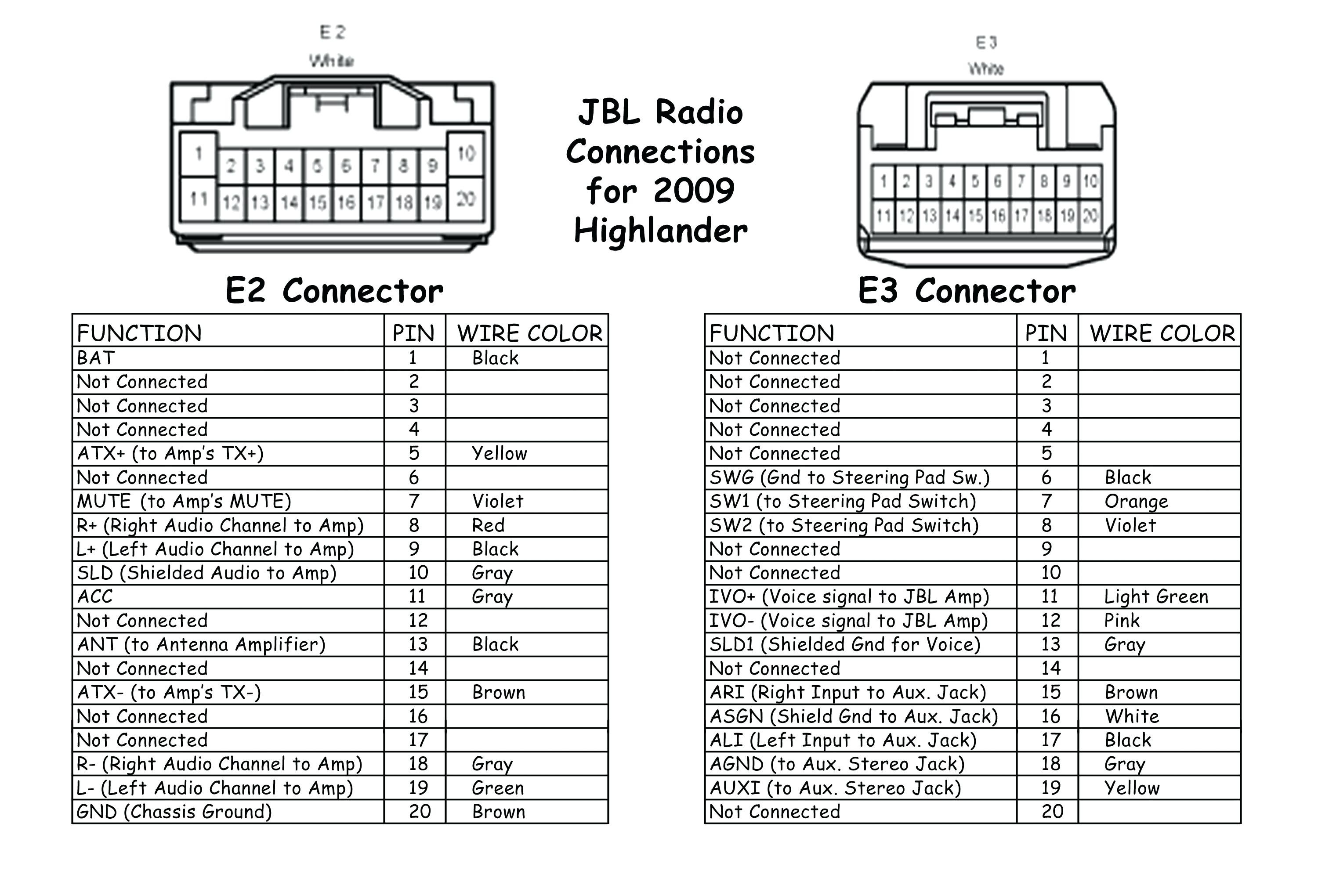 1996 ford explorer jbl radio wiring diagram Download-96 ford Ranger Wiring  Diagram Unique 1996