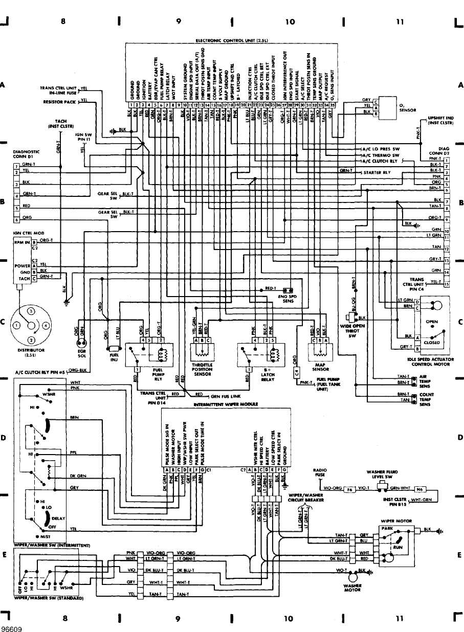 1995 Jeep Cherokee Wiring Diagram System Diy Enthusiasts Fuse Box 98 Xj Diagrams Grand Alarm Rh Broadwaycomputers Us 94