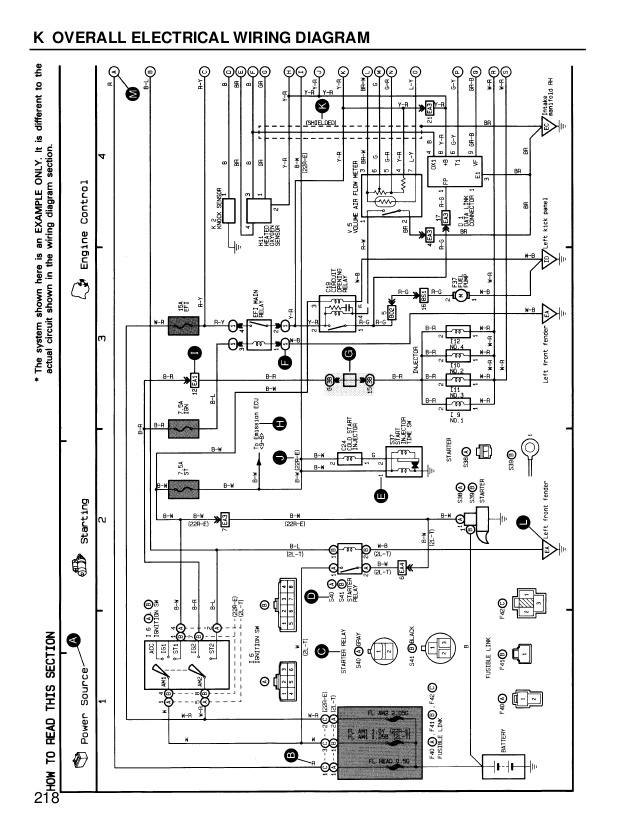 1996 toyota camry wiring diagram manual original smart wiring rh emgsolutions co 1996 toyota camry stereo wiring harness