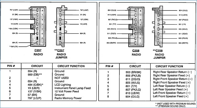 F250 stereo diagram trusted wiring diagrams 1997 ford stereo wiring diagram trusted wiring diagrams rh kroud co 2000 f250 stereo wiring diagram f250 stereo wiring harness publicscrutiny Image collections