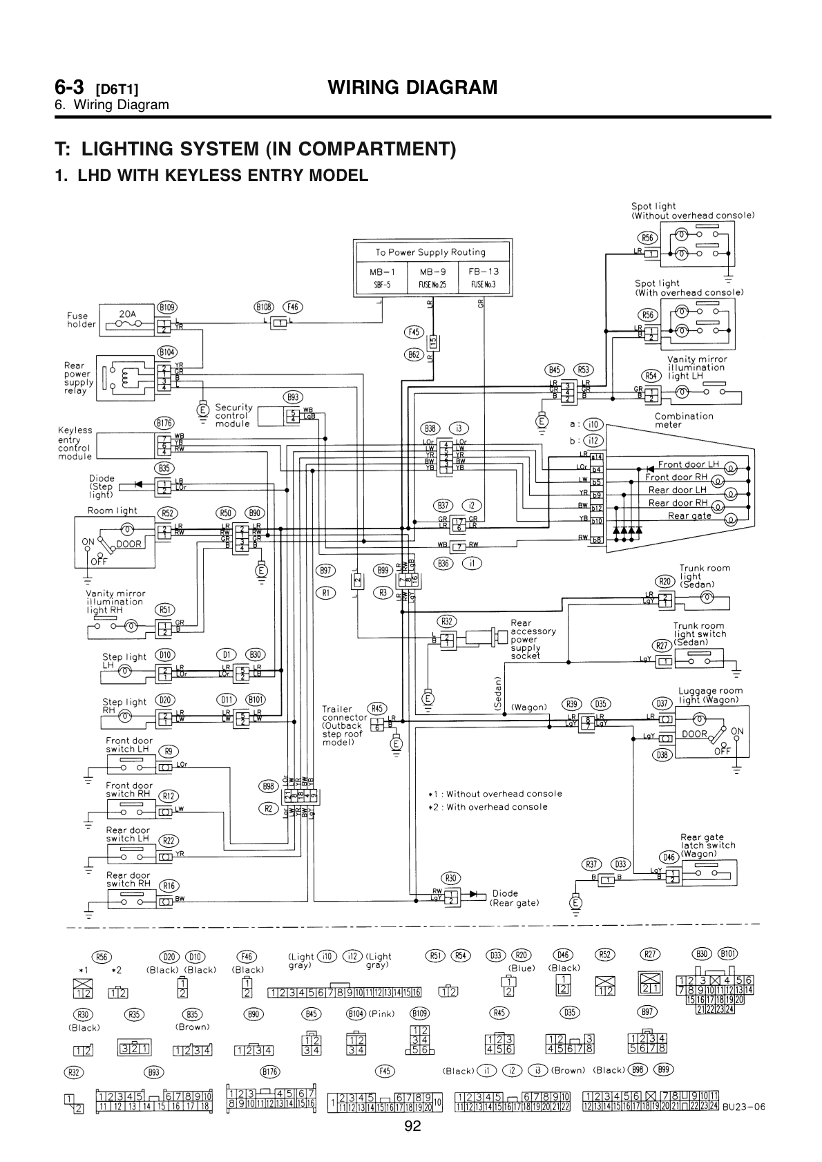 1996 subaru legacy sedan engine diagram wiring diagram services u2022 rh zigorat co