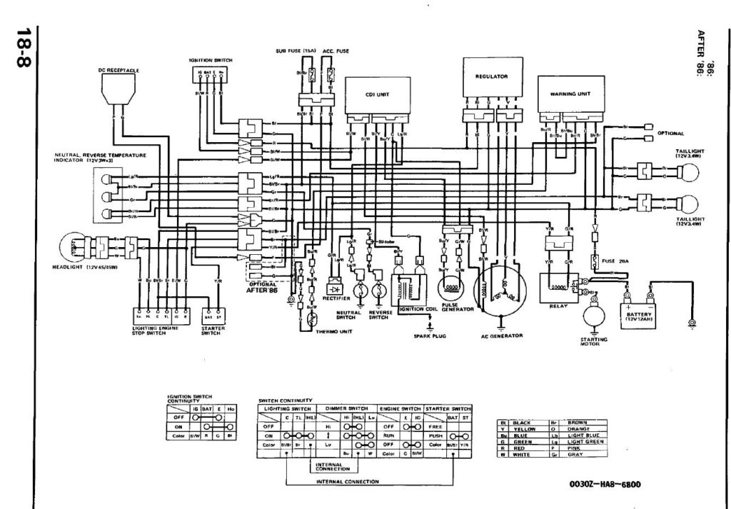 1998 honda fourtrax 300 wiring diagram collection