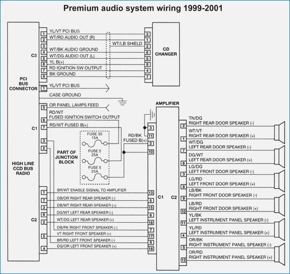 1998 jeep cherokee radio wiring diagram Download-98 Jeep Radio Wiring Diagram Database 2001 Cherokee Grand 2002 Liberty Sport 2002 Jeep Liberty 18-o