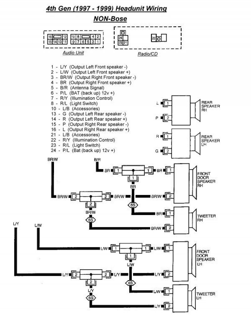 1996 Nissan Pathfinder Stereo Wiring Diagram | Wiring ... on