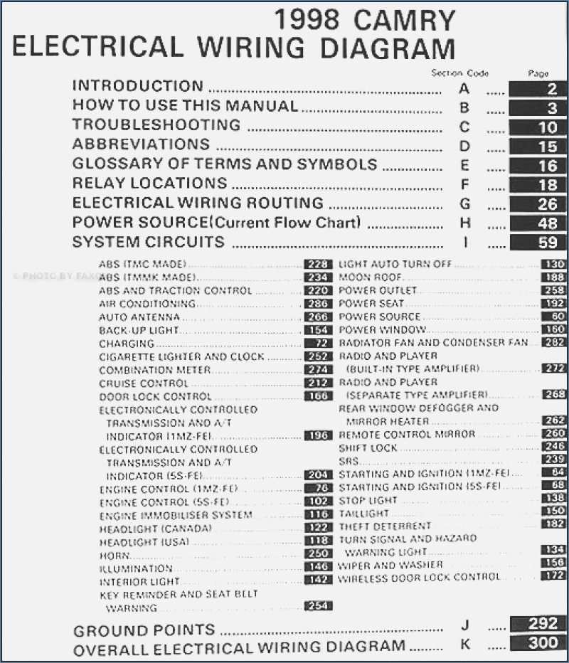 98 toyota camry radio wire diagram custom wiring diagram u2022 rh littlewaves co