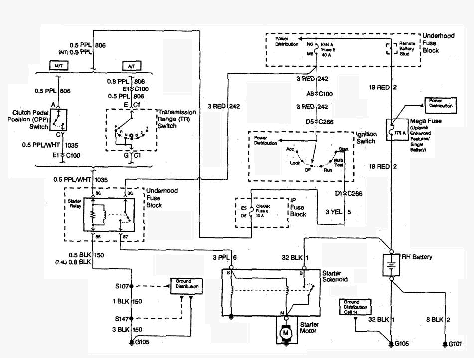 wiring diagram for 99 tahoe wire data schema u2022 rh 207 246 81 240 99 chevy tahoe fuel pump wiring diagram 99 chevy tahoe fuel pump wiring diagram