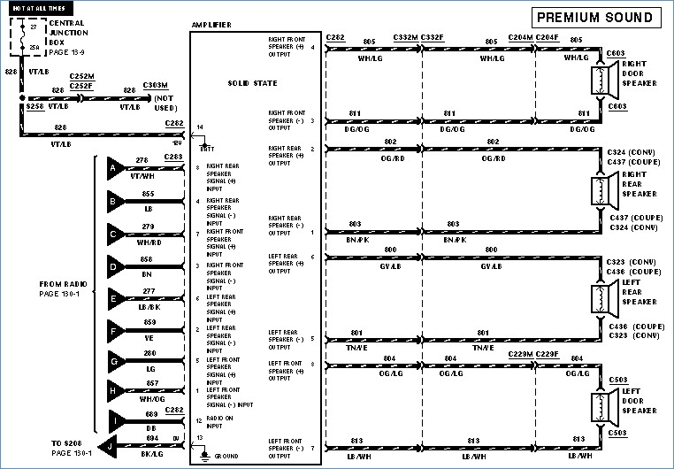 1999 ford Mustang Radio Wiring Diagram Gallery | Wiring ...  Jetta Radio Wire Diagram on