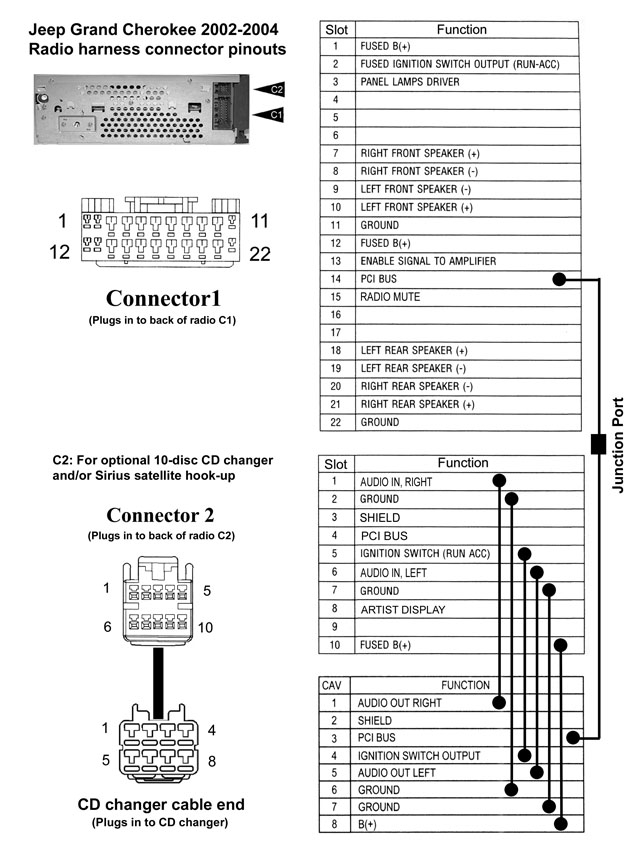 1999 Jeep Grand Cherokee Radio Wiring Diagram Download 2010 Patriot: 1994 Jeep Grand Cherokee Car Radio Wiring Schematic At Freddryer.co
