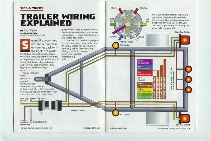 2 Axle Trailer Brake Wiring Diagram Sample | Wiring Diagram Sample