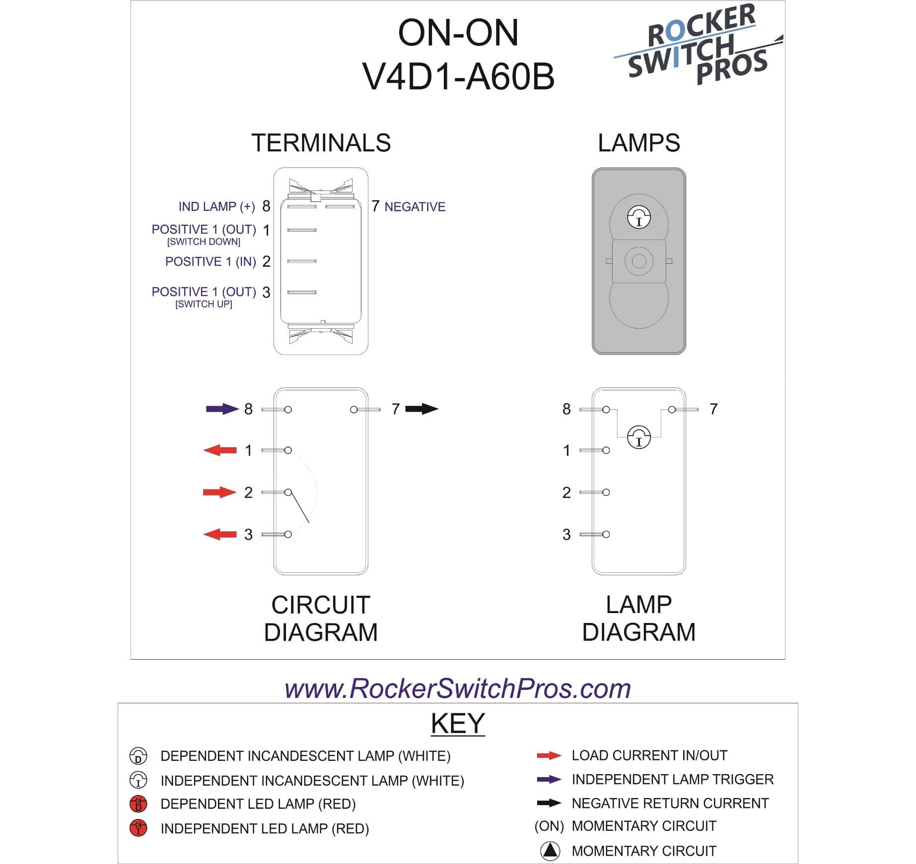 2 pole toggle switch wiring diagram Collection-ON Rocker Switch Ind Lamp Three Way Brilliant Wiring Diagram 7-j