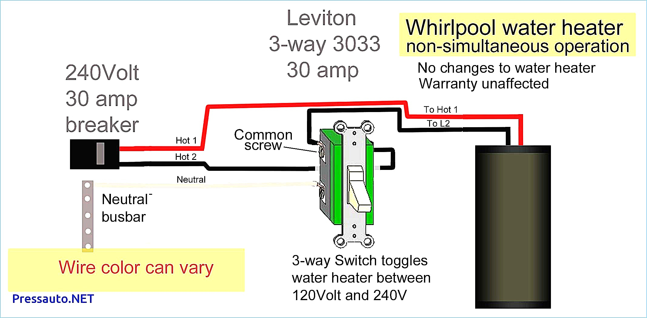 2 Pole toggle Switch Wiring Diagram - Two Pole toggle Switch Wiring Diagram at Double 11g