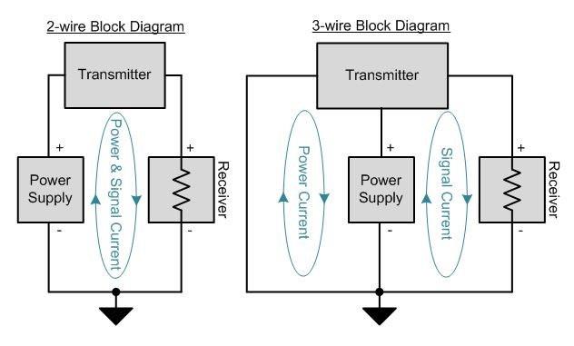 2 wire pressure transducer wiring diagram Download-Pressure Transducer Circuit Diagram New 3 Wire Pressure Transducer Wiring Diagram 6-r