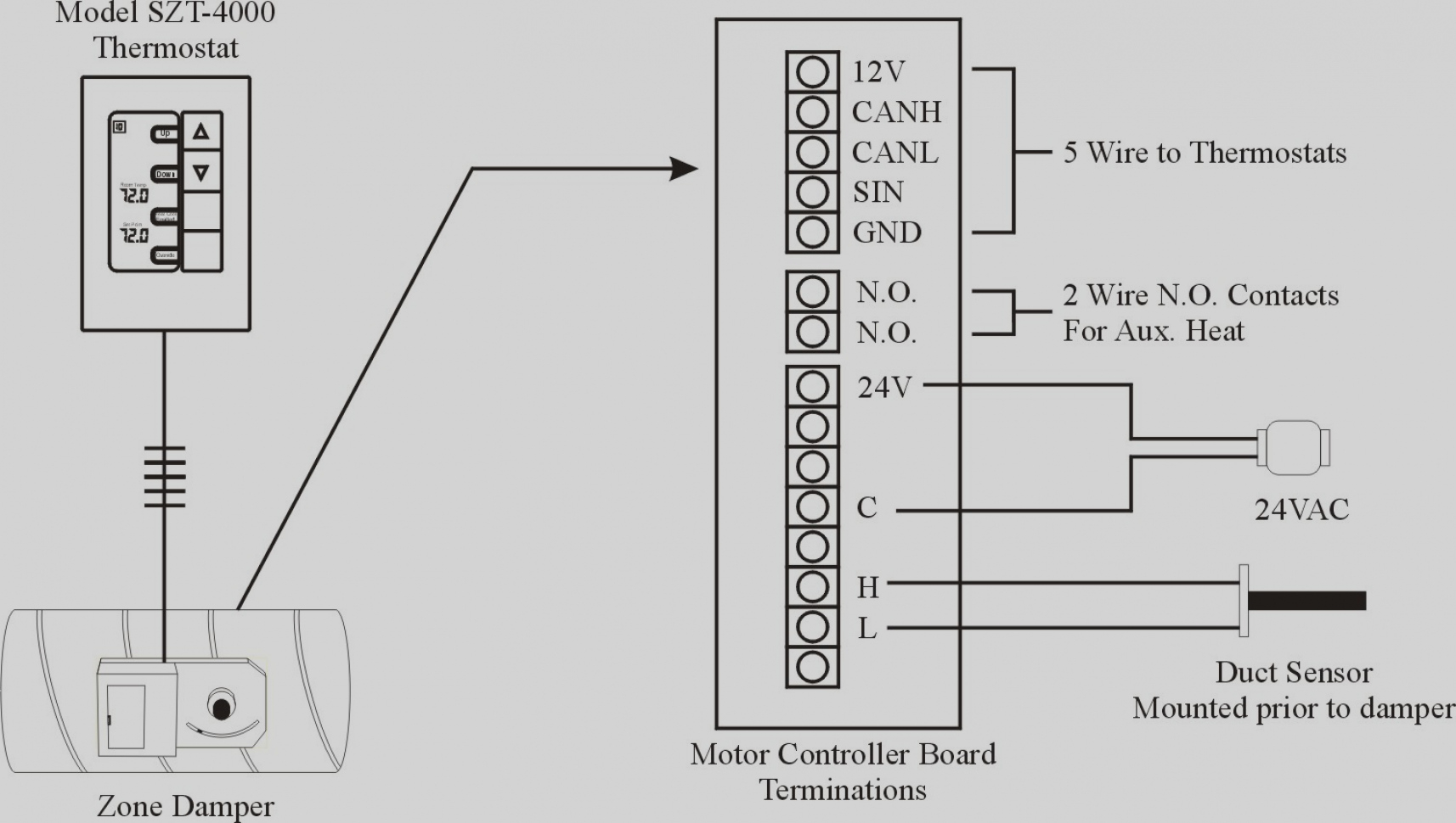 Dsc Wiring Diagram | Wiring Diagram on