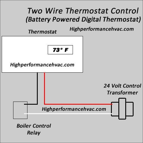 2 wire thermostat wiring diagram heat only Download-2 wire thermostat wiring diagram heat only smart temp honeywell t 87 10-g