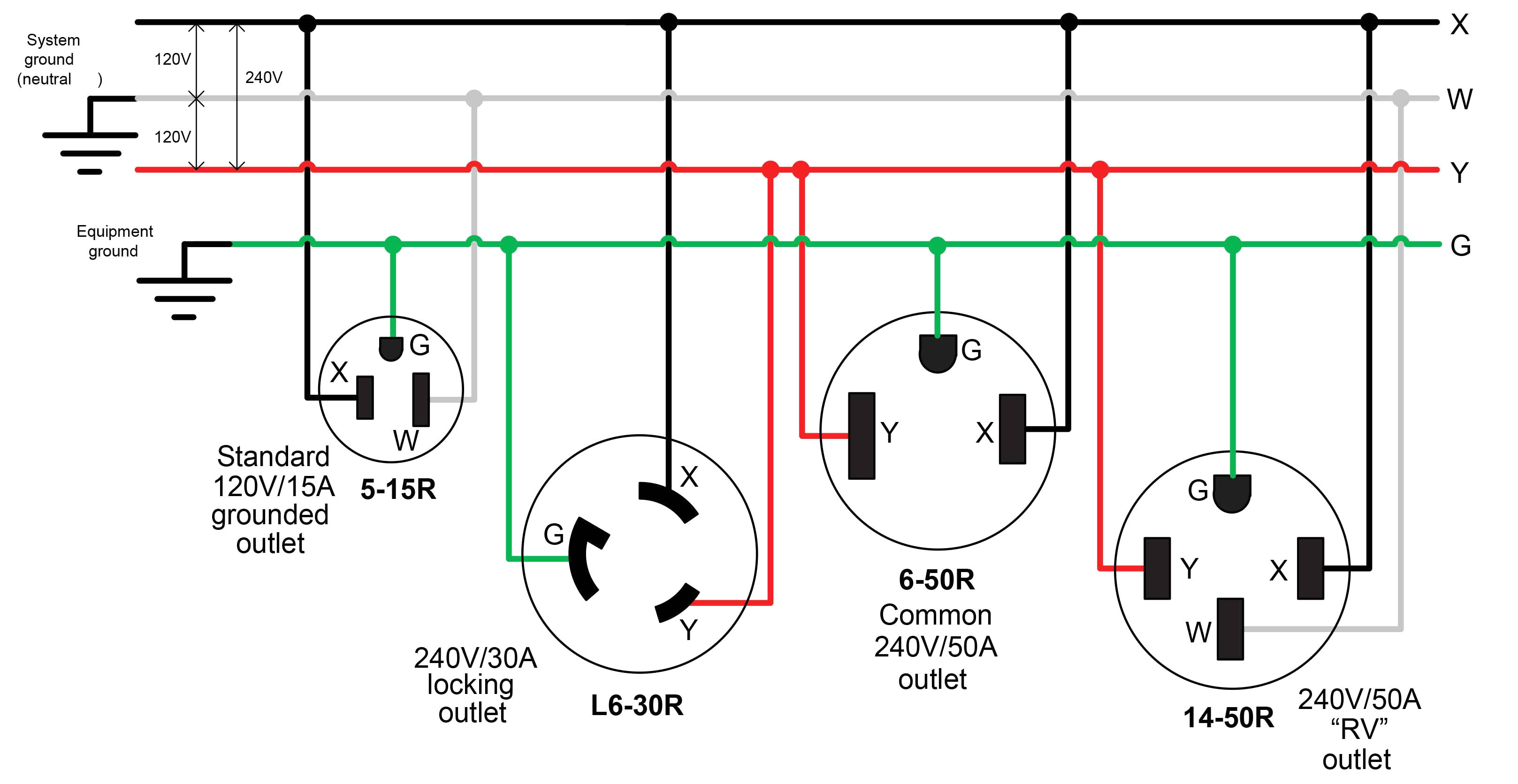 20 Amp Plug Wiring Diagram Collection | Wiring Diagram Sample Wiring Amp Relay For on