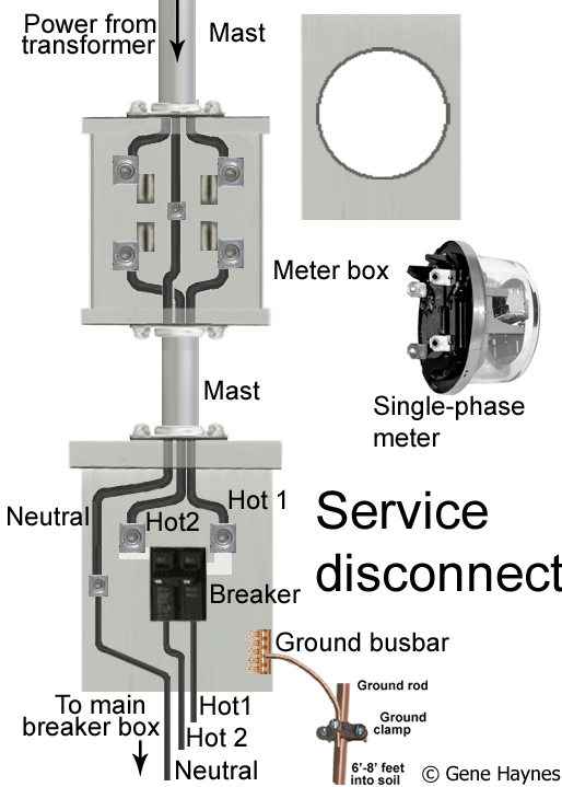 400 amp meter socket wiring diagram