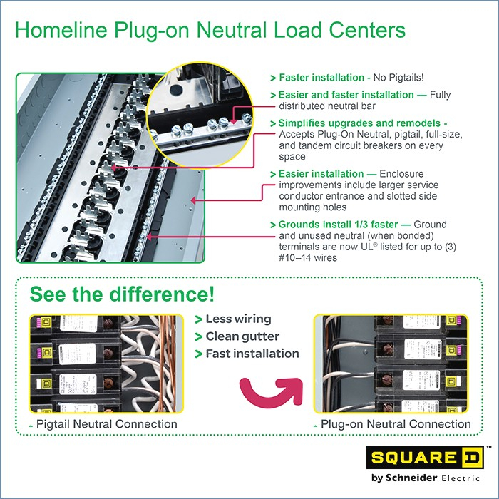 Homeline Breaker Panel Wiring Diagram - Wiring Diagrams Folder on