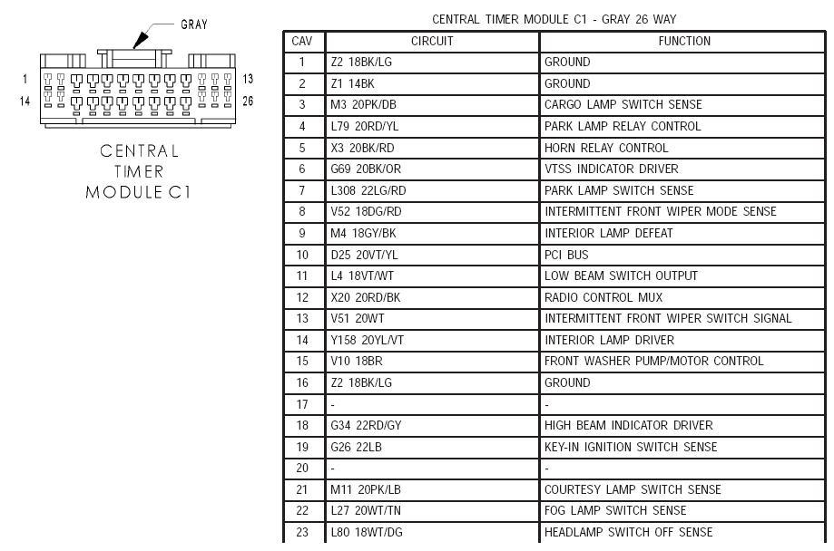 2000 dodge durango radio wiring diagram sample wiring diagram sample rh faceitsalon com 1998 Dodge Grand Caravan Wiring Diagram 2003 Dodge Grand Caravan Wiring Diagram