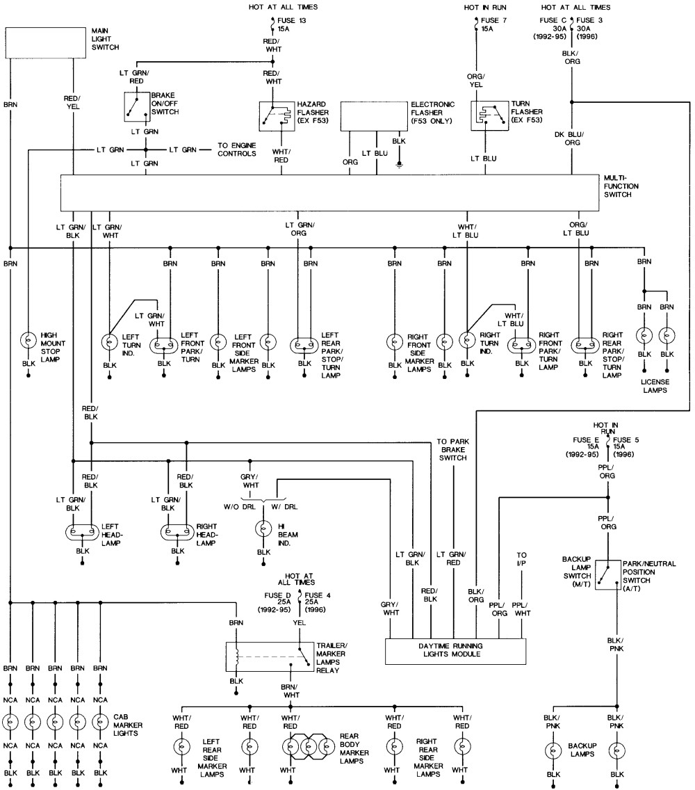 2003 Ford F 250 Headlight Switch Wiring Diagram Electrical Diagrams Computer 1994 F250 House Symbols U2022 Jeep