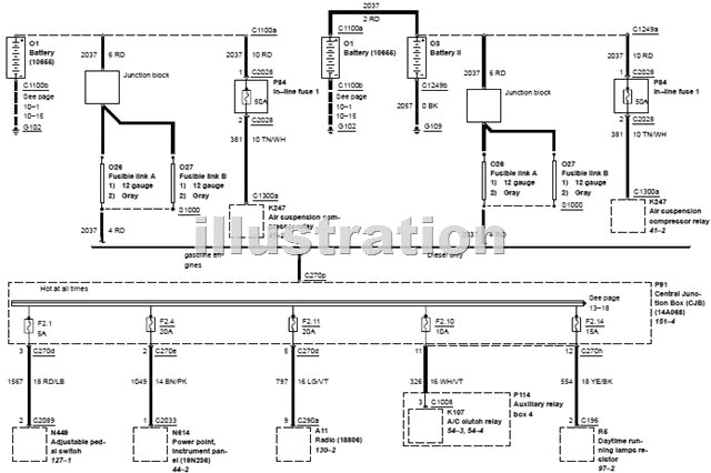 2000 f250 ac wiring diagram automotive wiring diagram library u2022 rh exmouthhomecomputers co uk