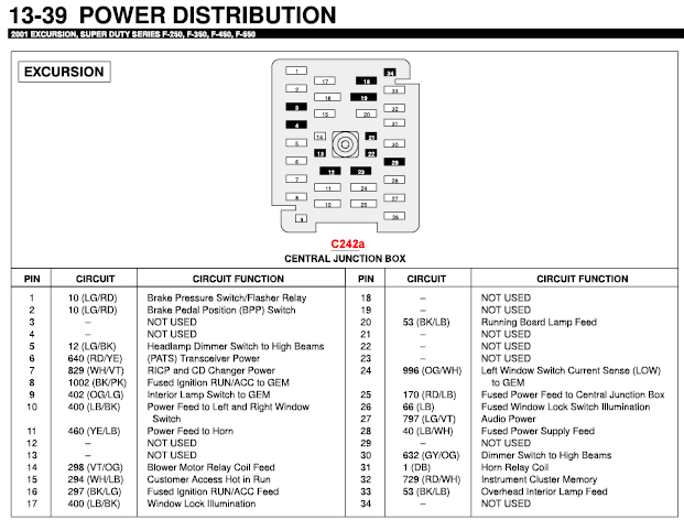 2000 ford excursion wiring diagram download-38 2000 ford excursion fuse  diagram famous ford excursion