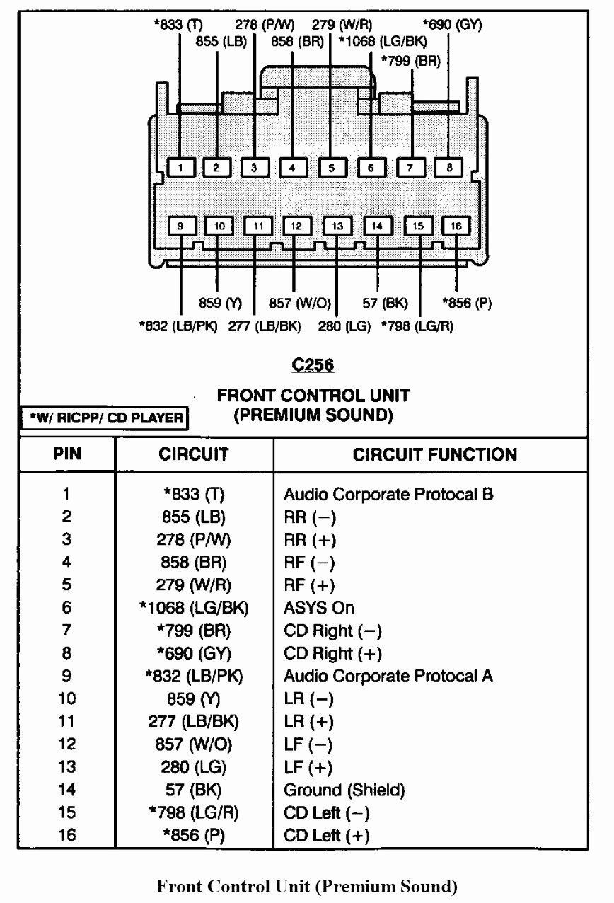 2000 ford f150 radio wiring diagram download