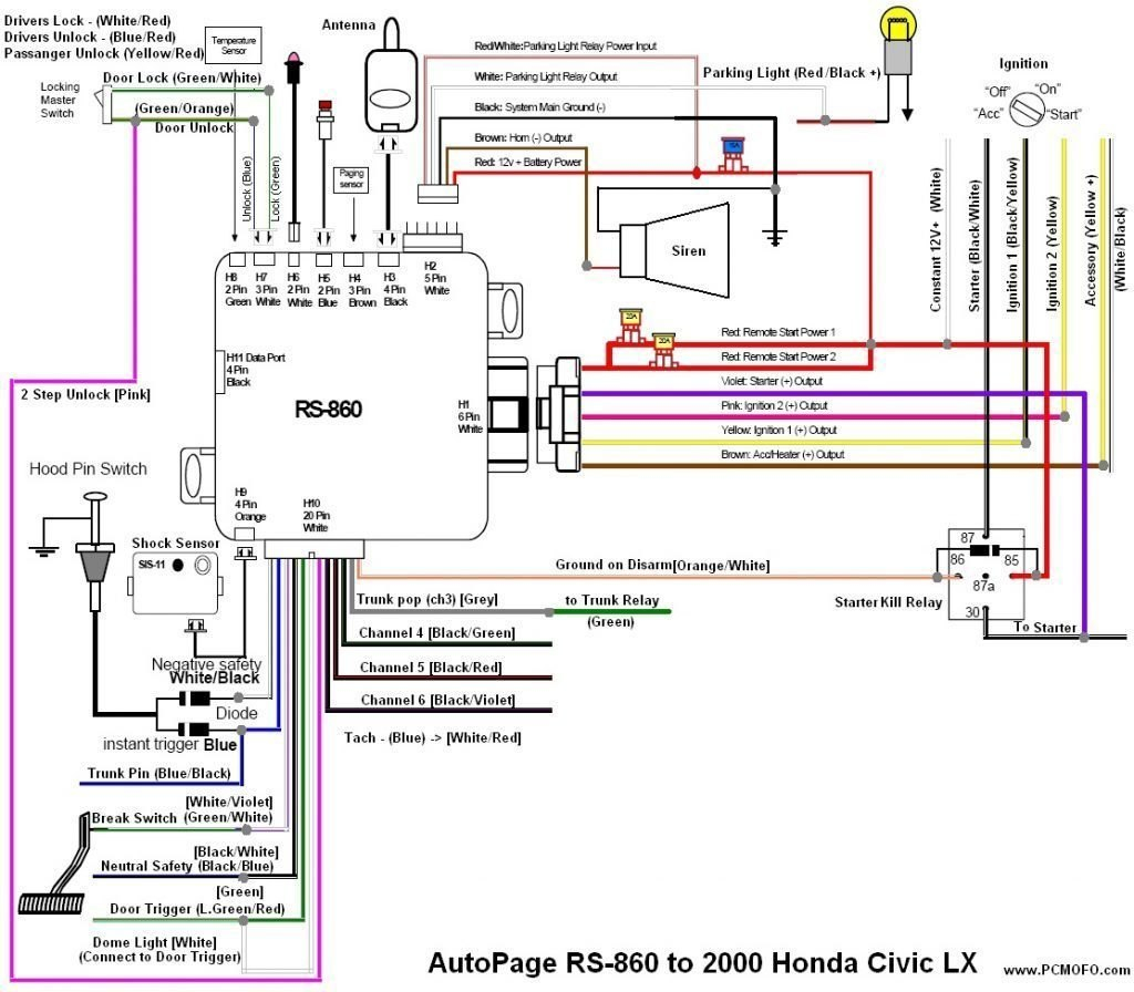 2000 honda civic alarm wiring diagram sample wiring diagram sample rh faceitsalon com wiring diagram for alarm pir wiring diagram for alarm system in car
