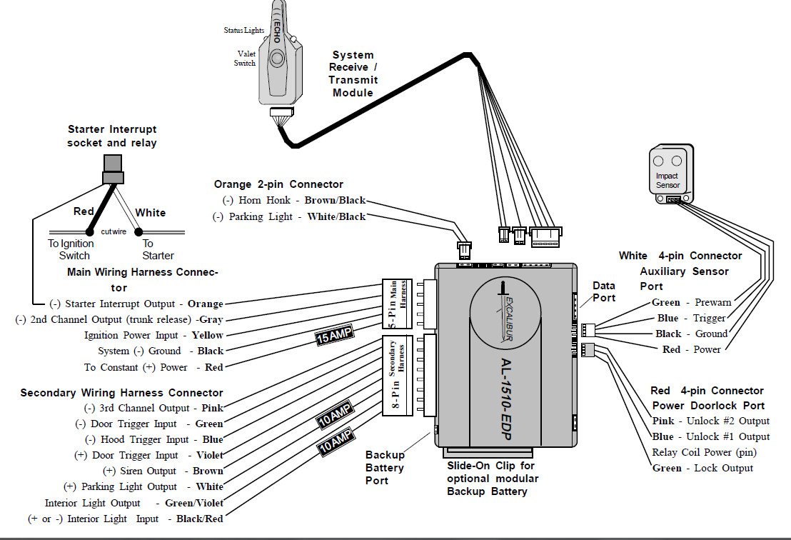 Factory Trailer Wiring Diagram 2008 Jeep Free Download Wiring