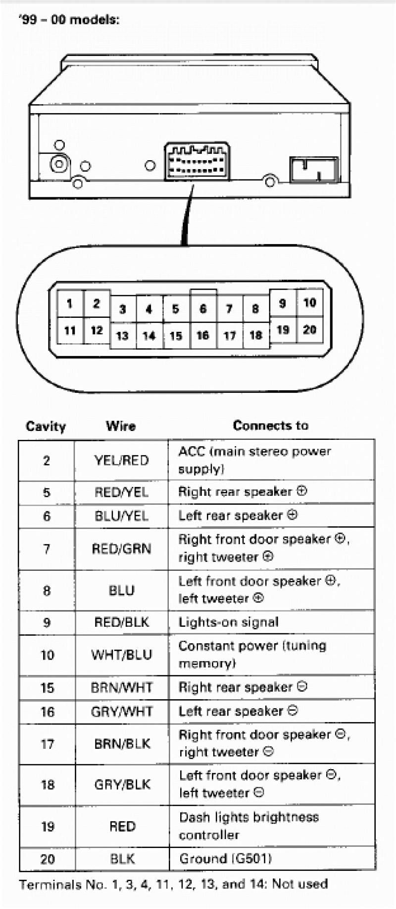 2000 honda civic radio wiring diagram Download-1995 honda civic radio wiring diagram sevimliler and 8-c
