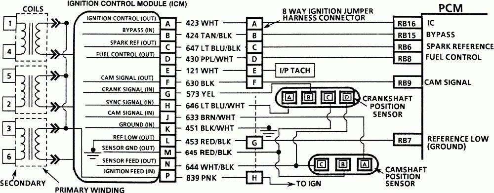 Radio Installation Guide Buick Regal
