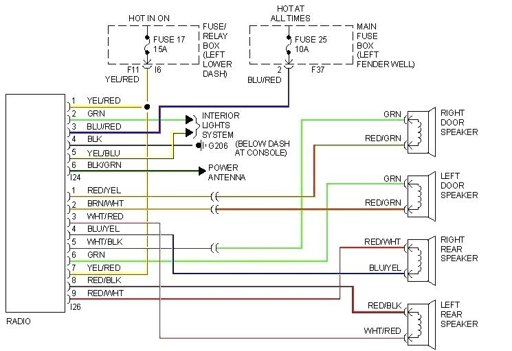2004 Subaru Wiring Diagrams | Wiring Diagram on
