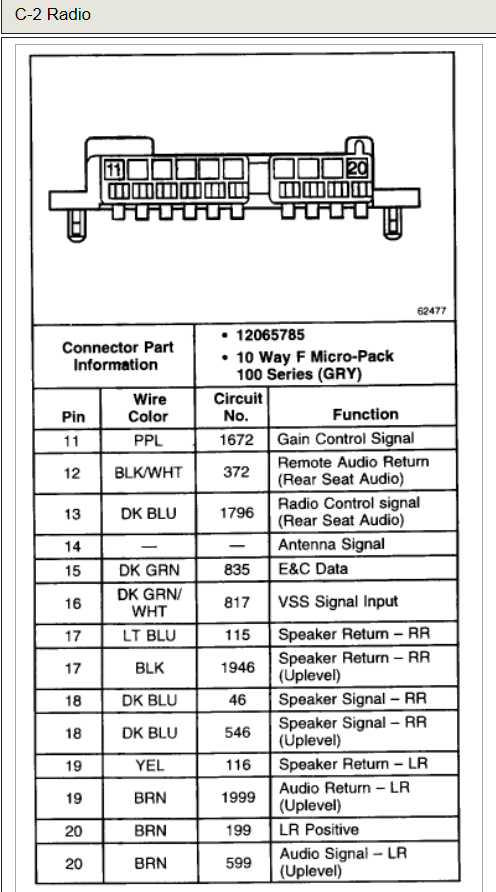 2003 Tahoe Radio Wiring Diagram - Smart Wiring Diagrams •
