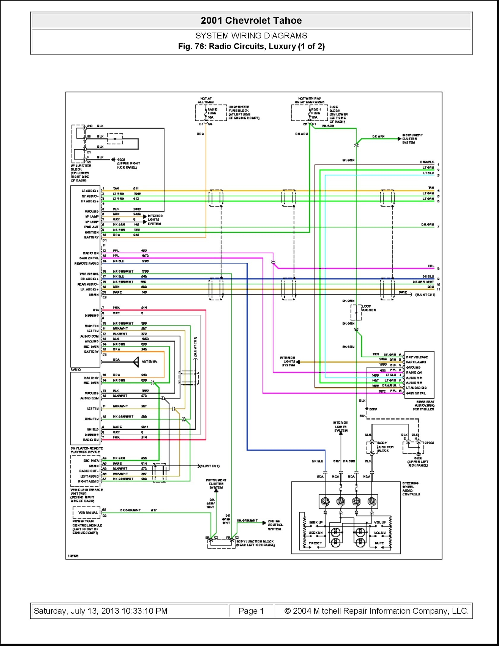 2000 Chevy Blazer Radio Wiring Diagram