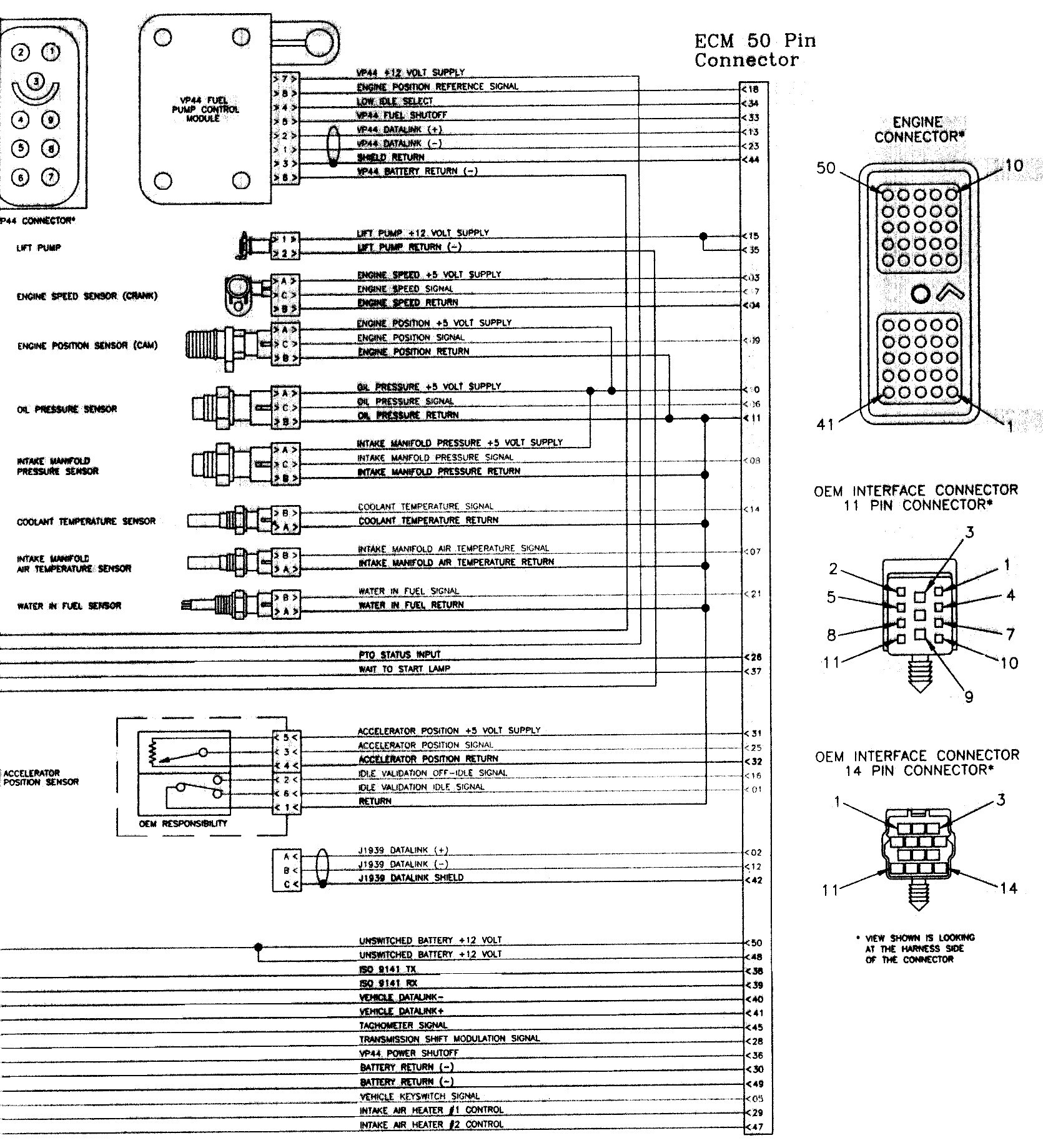 Stereo Wiring Diagram 99 Dodge Ram - All Diagram Schematics on