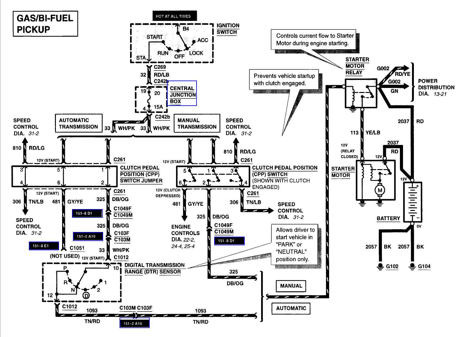 2002 Ford Excursion Wiring Diagram Gallery